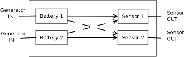 Battery Sensor Example